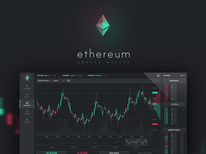bitcoin adder v1.0 free download