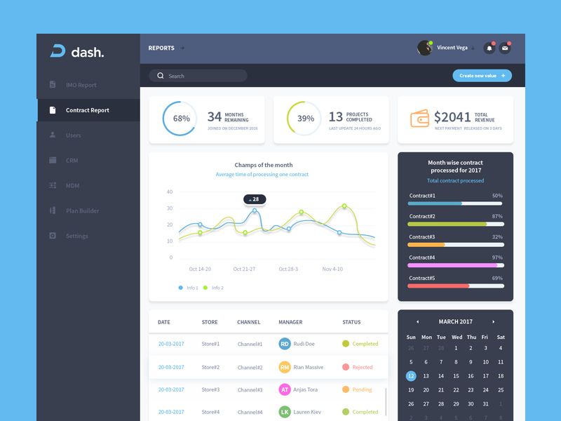 Free Dash Dashboard UI download